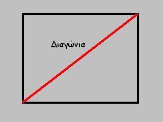 Διαγώνια